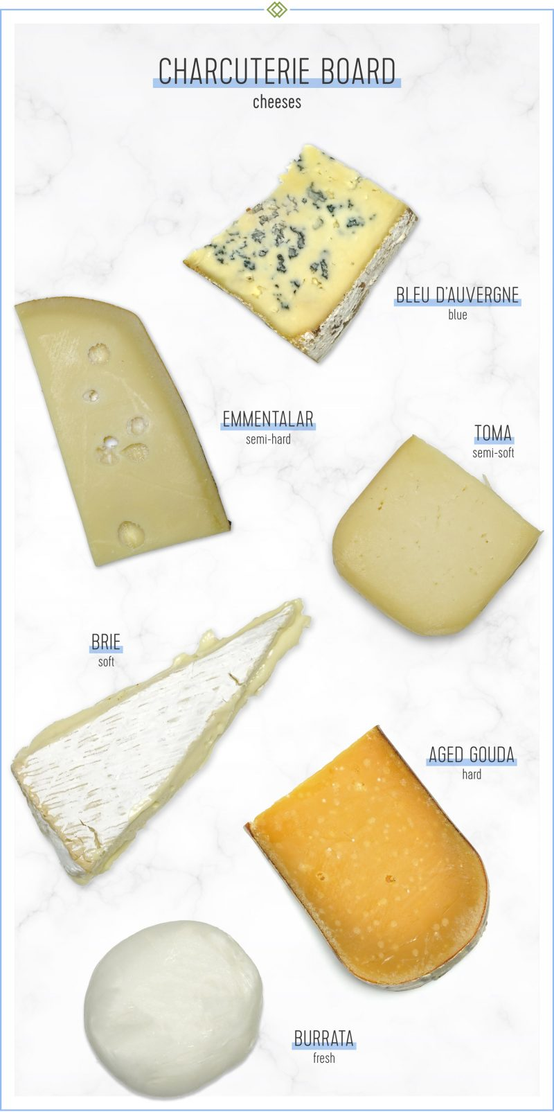 charcuterie Board cheese options