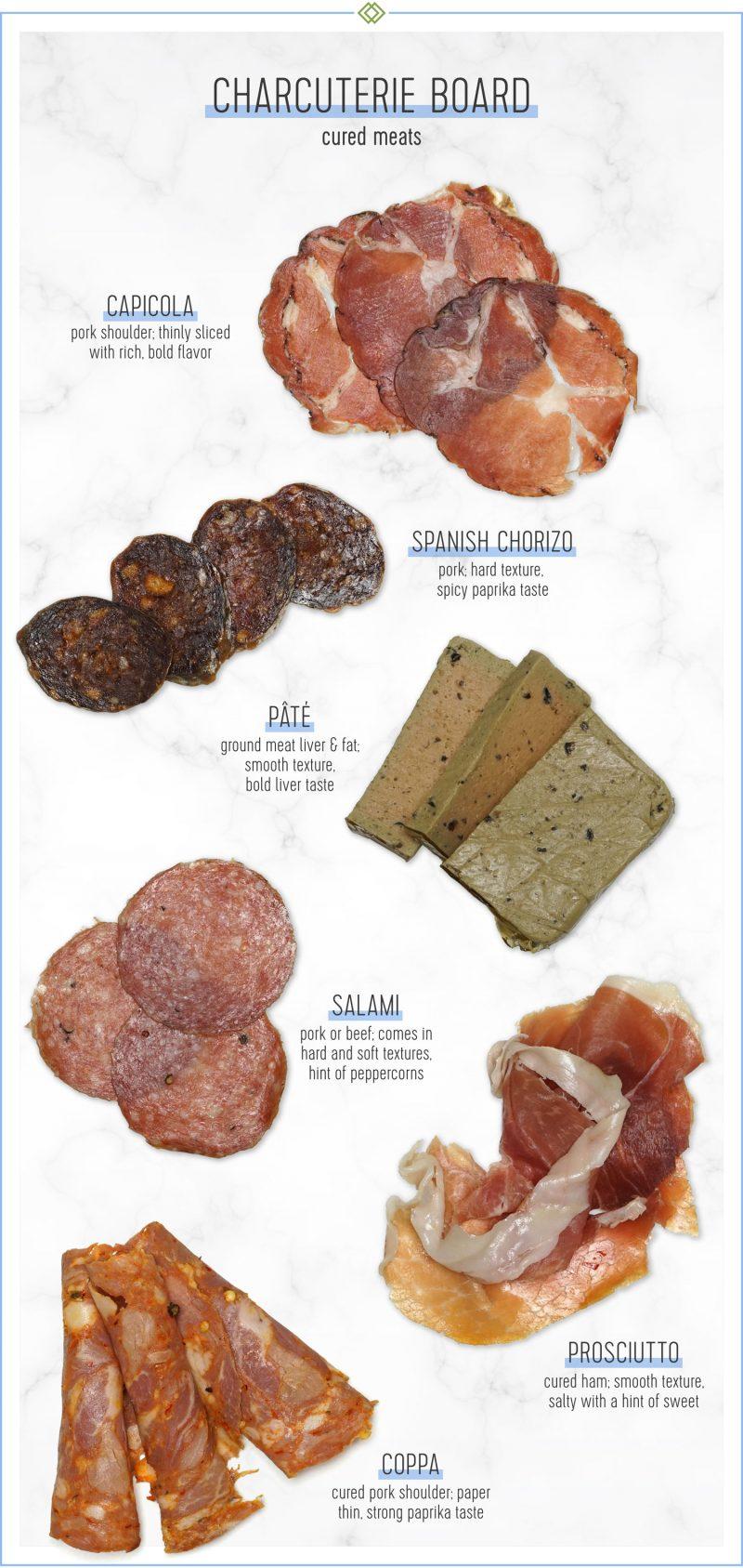 charcuterie board meats
