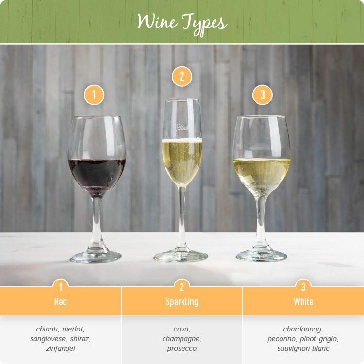 bruschetta wine pairings